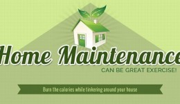 Infographic: Home maintenance as exercise