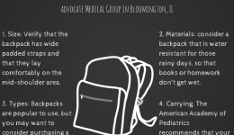 Infographic: 4 tips to finding the right backpack