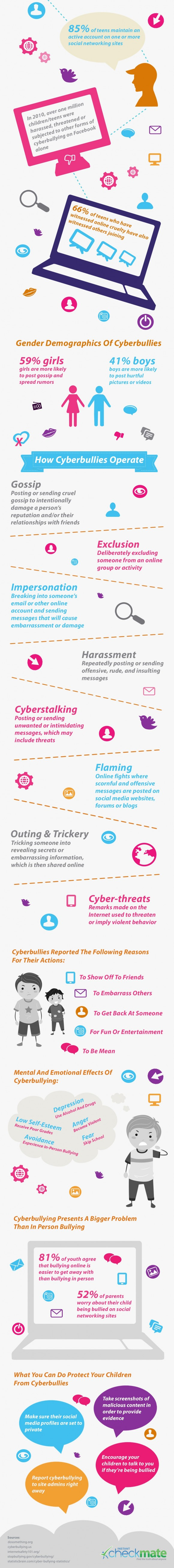 infographic_cyberbullying2