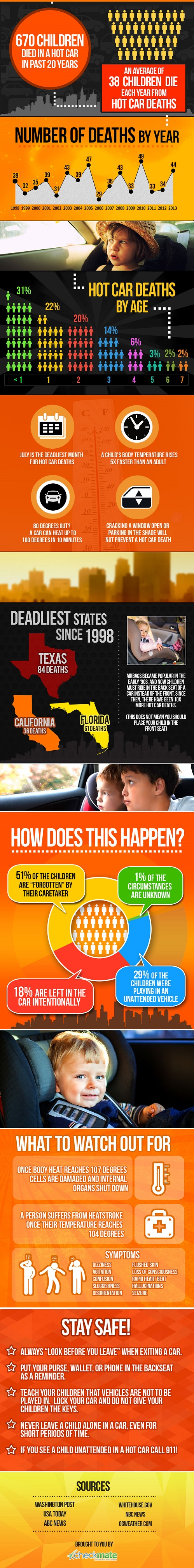 hot-car-deaths-IG