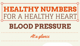 Infographic: Healthy numbers for a healthy heart