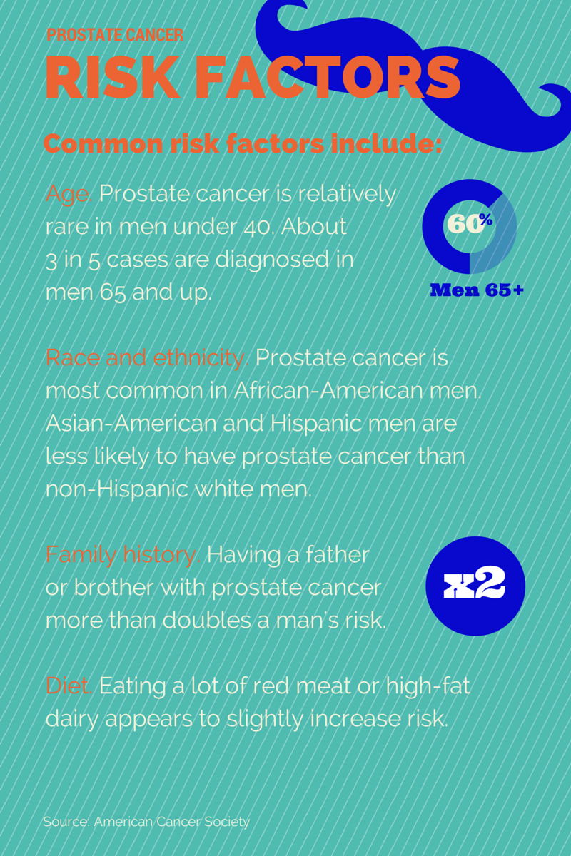 Prostate Cancer: What You Need to Know 6