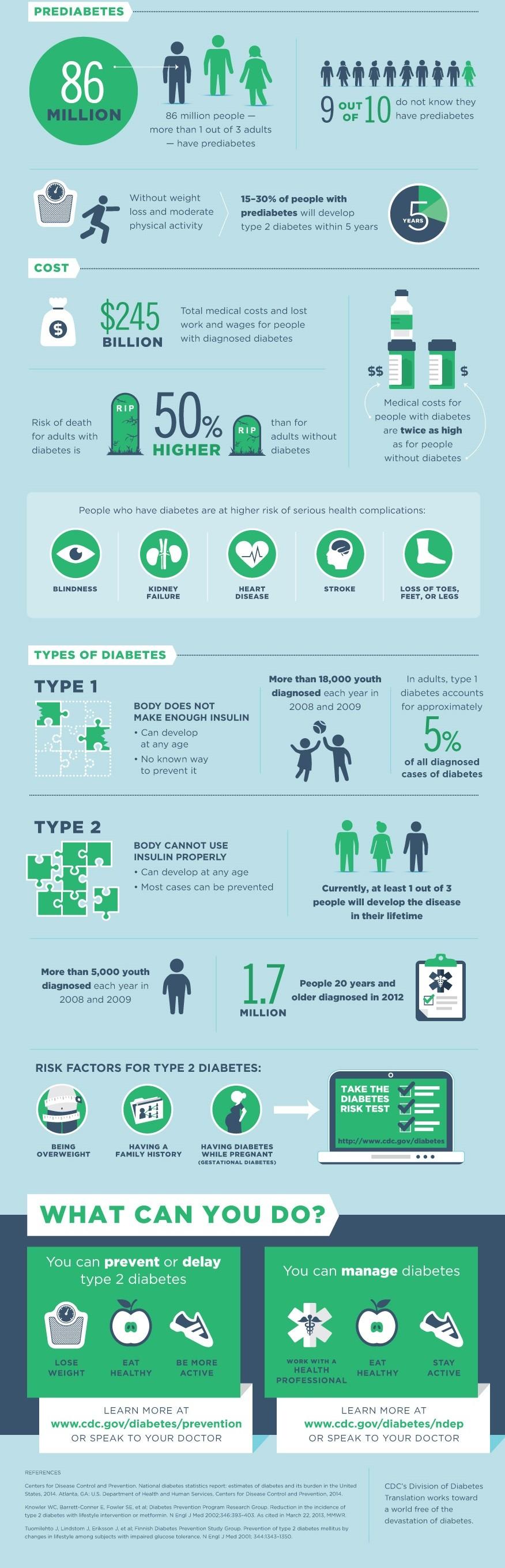 diabetes-infographic2