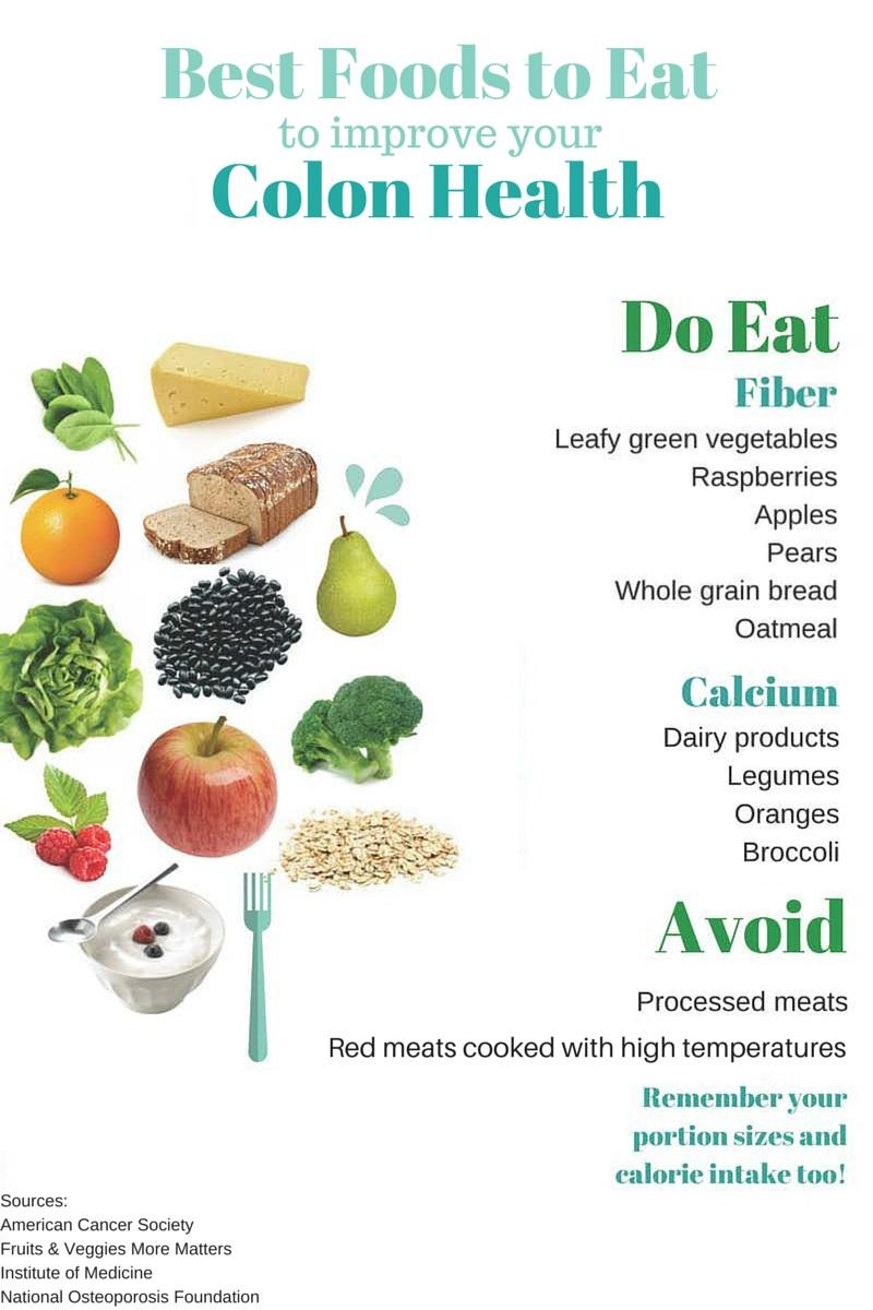Colon Health Diet_1