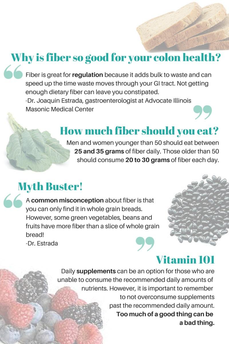 Colon Health Diet_2