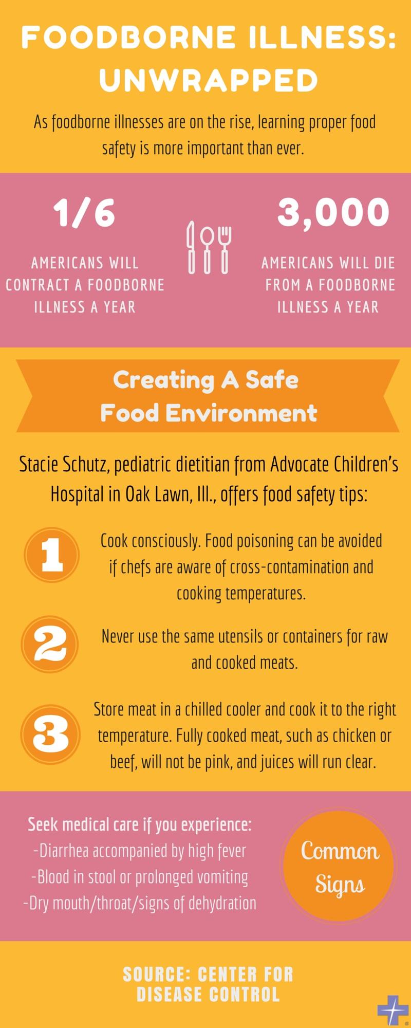 Foodbourne Illness infographic