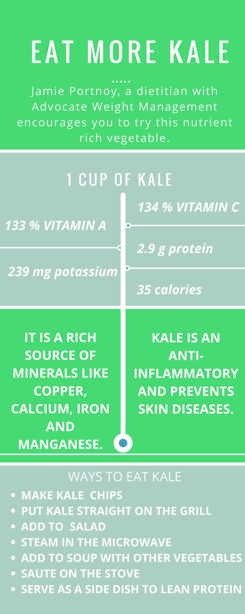 kale infographic camille
