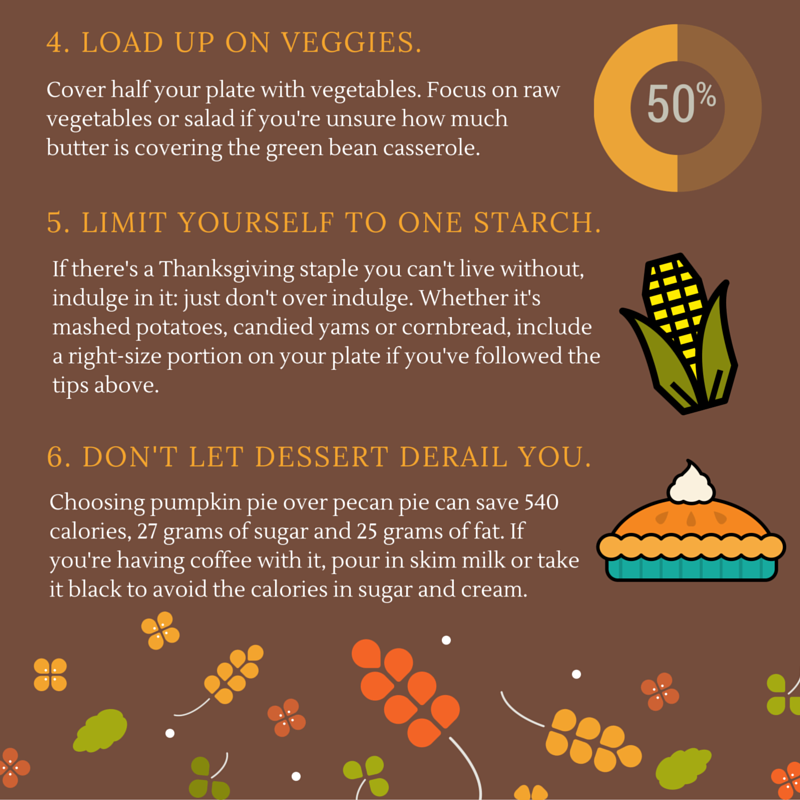 make over your thanksgiving plate 3
