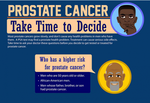 Infographic: What you should know about prostate cancer