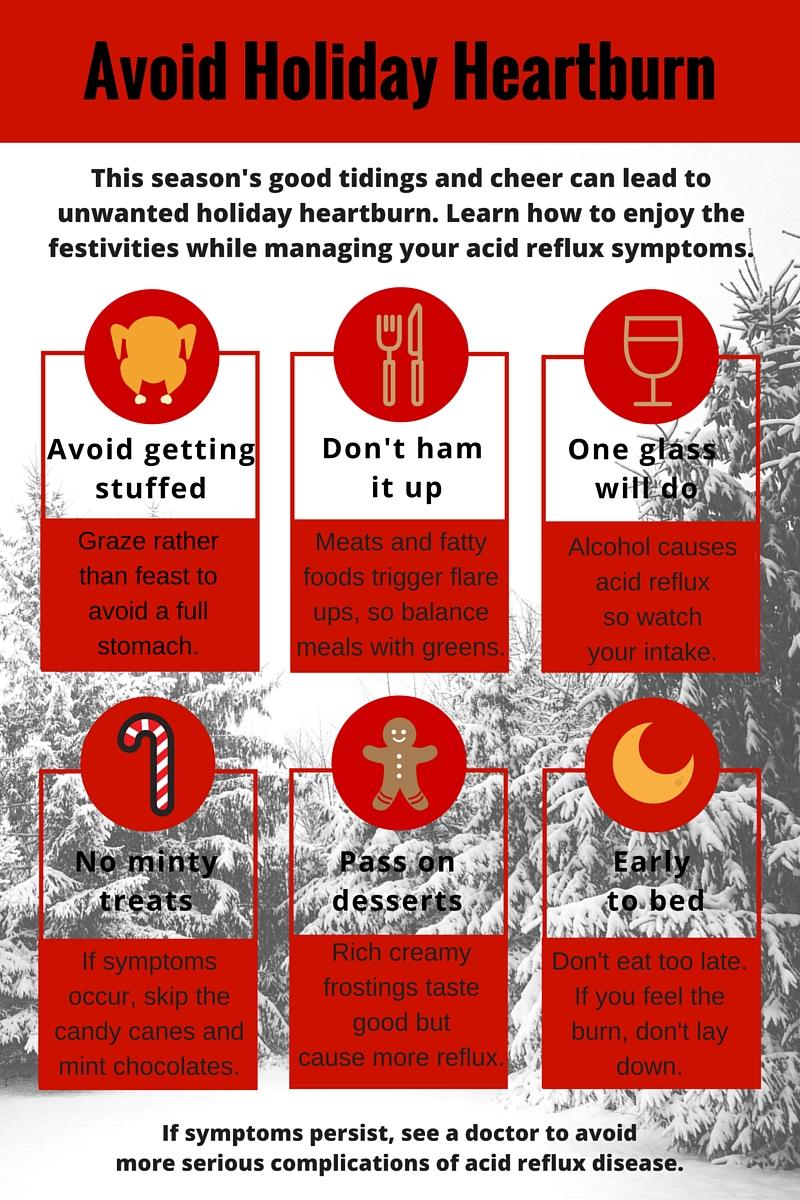 Holiday Heartburn 2