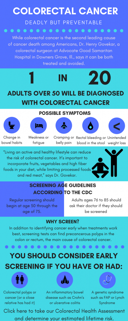Colorectal Cancer Deadly But Preventable Health Enews