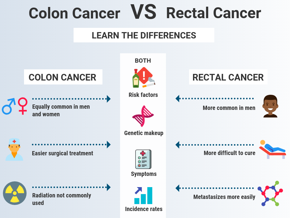What S The Difference Between These Two Types Of Cancer Health Enews